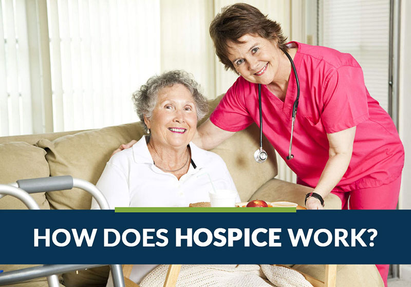 how does hospice work